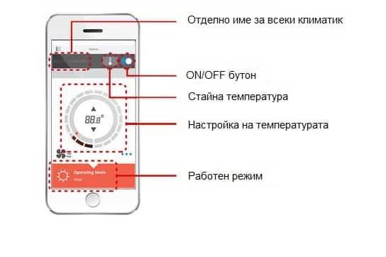 Wi-Fi управление за климатици General Fujitsu през интернет UTY-TFSXF2
